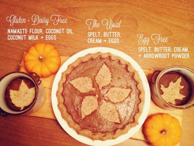 pumpkin pie breakdown