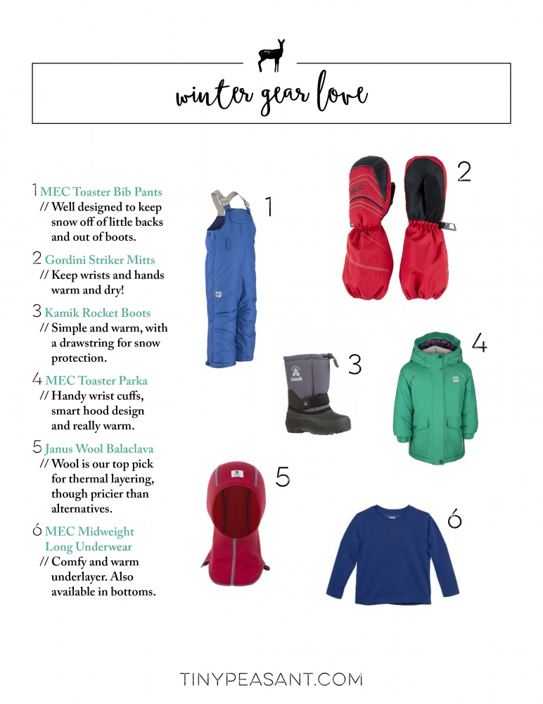 Tiny Peasant Winter Gear Guide Site